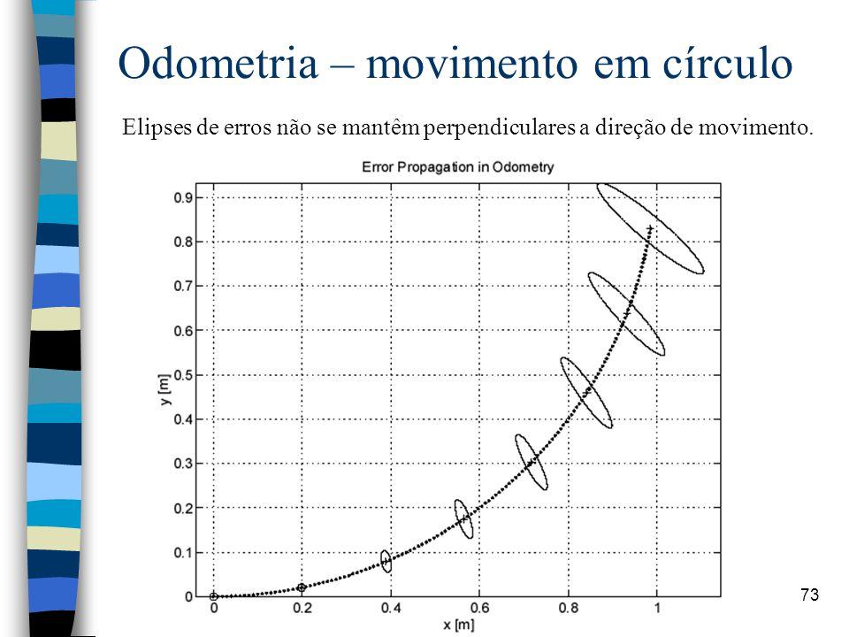 73 Odometria – movimento em círculo Elipses de erros não se mantêm perpendiculares a direção de movimento.