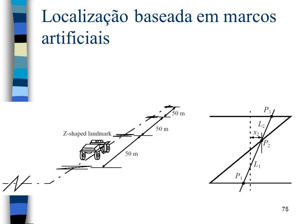 75 Localização baseada em marcos artificiais