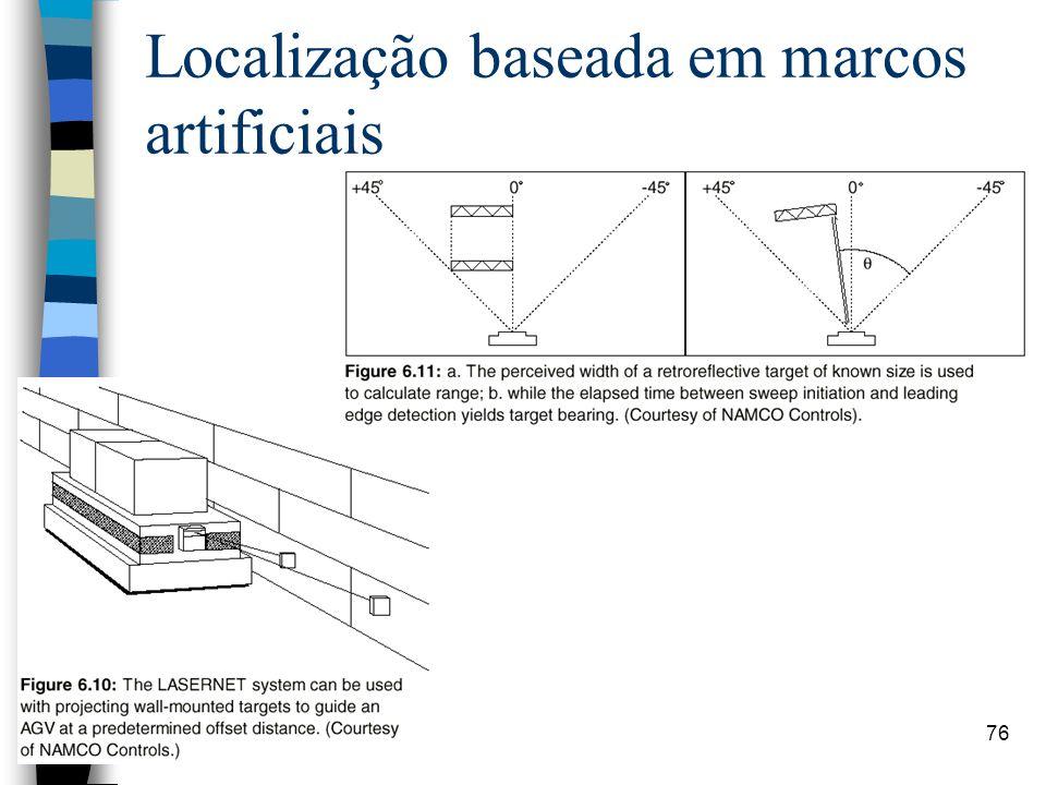 76 Localização baseada em marcos artificiais