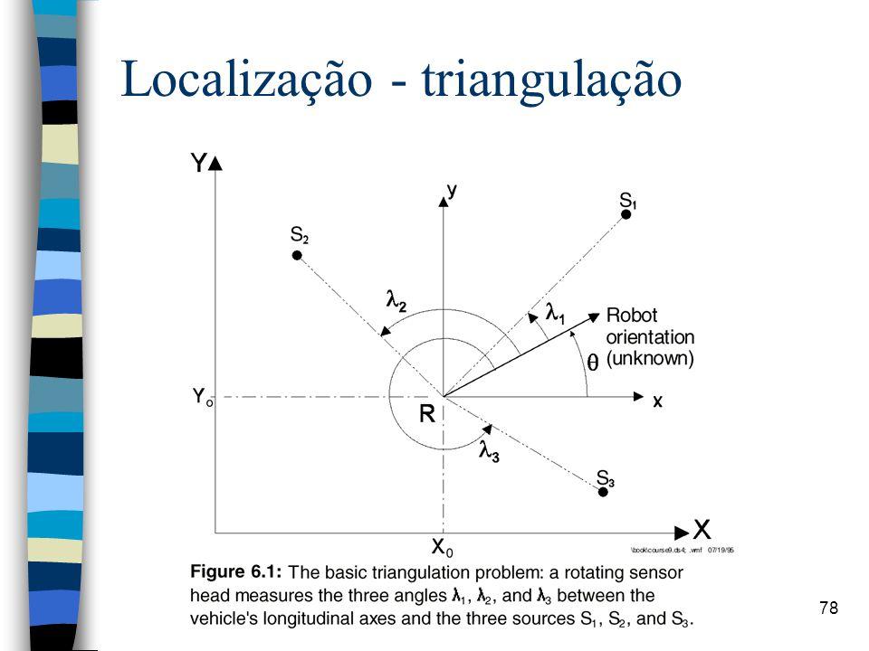 78 Localização - triangulação