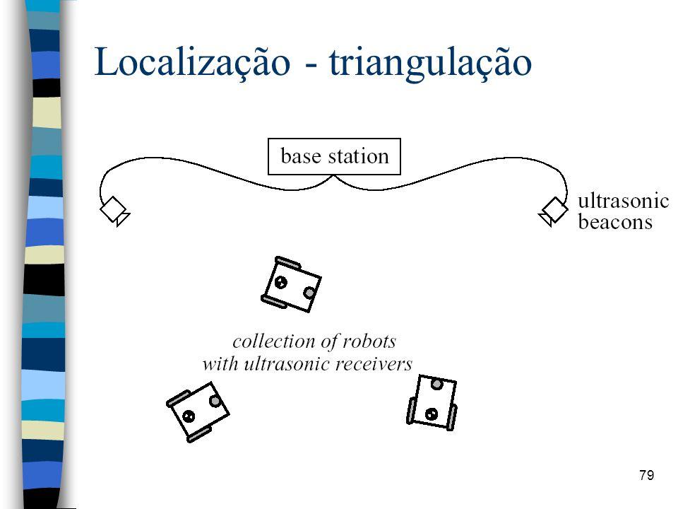 79 Localização - triangulação