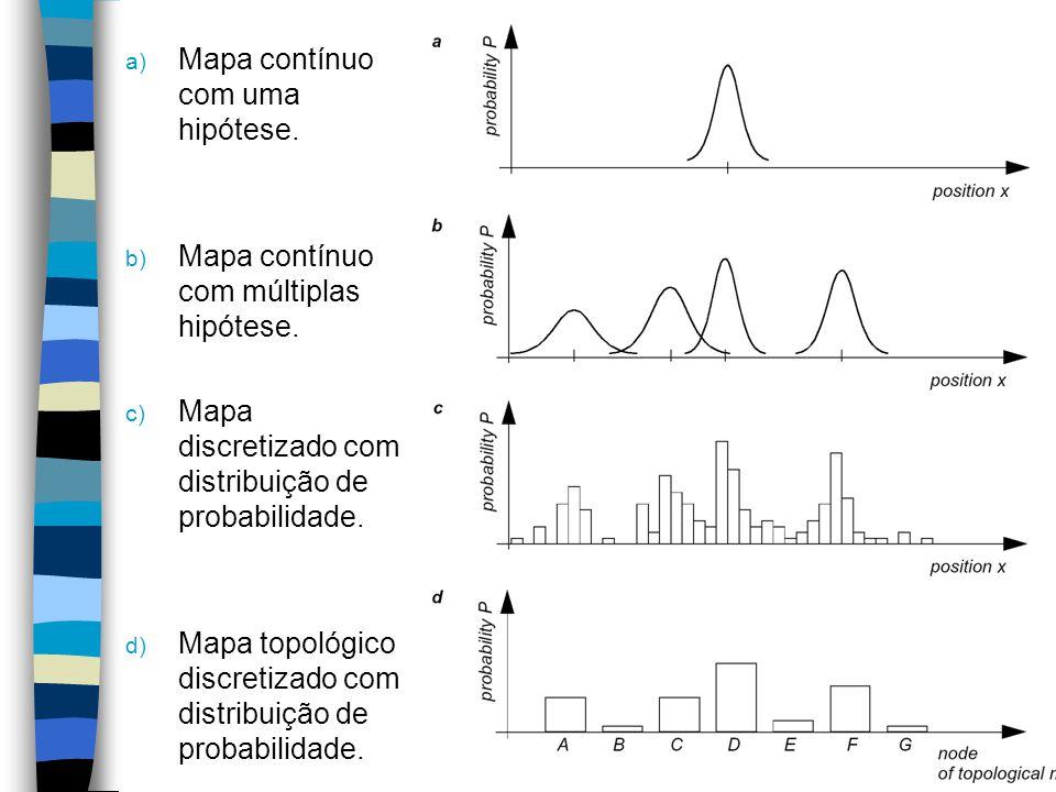 84 a) Mapa contínuo com uma hipótese. b) Mapa contínuo com múltiplas hipótese. c) Mapa discretizado com distribuição de probabilidade. d) Mapa topológ