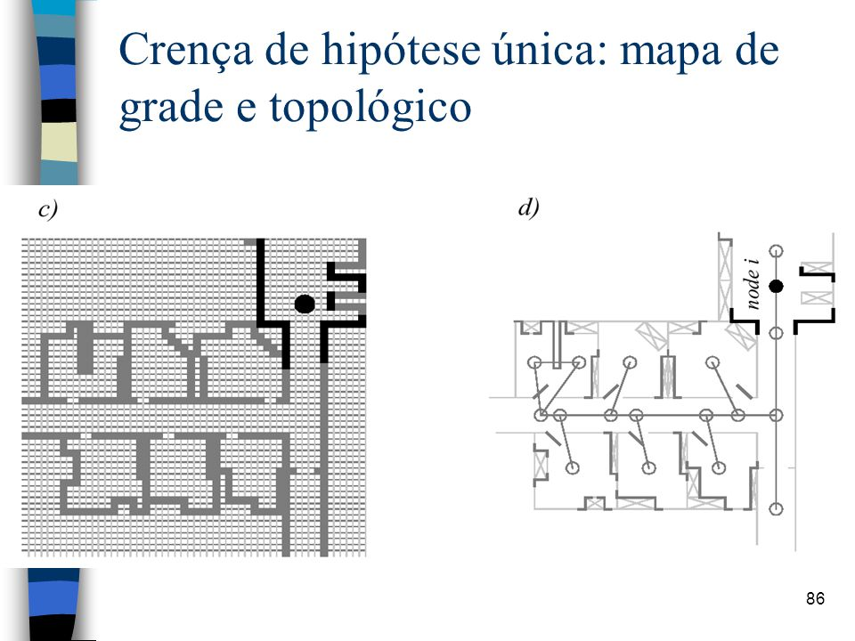 86 Crença de hipótese única: mapa de grade e topológico