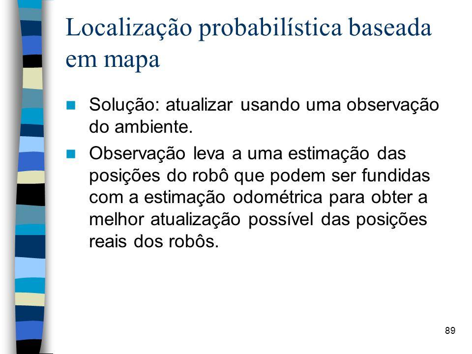 89 Localização probabilística baseada em mapa Solução: atualizar usando uma observação do ambiente. Observação leva a uma estimação das posições do ro