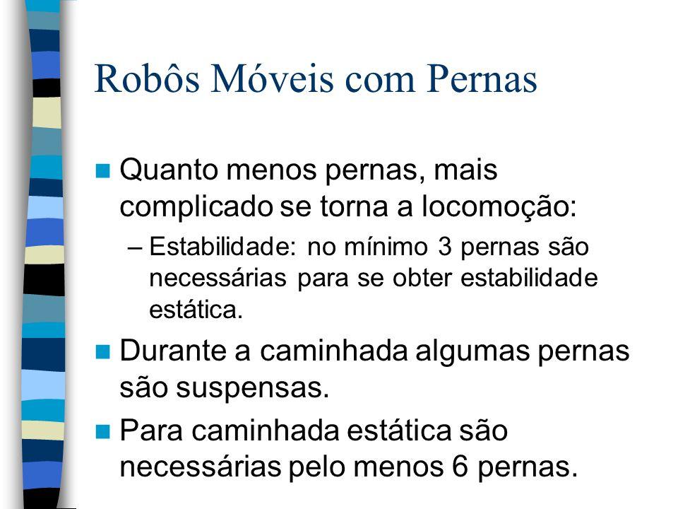 Robôs Móveis com Pernas Quanto menos pernas, mais complicado se torna a locomoção: –Estabilidade: no mínimo 3 pernas são necessárias para se obter est