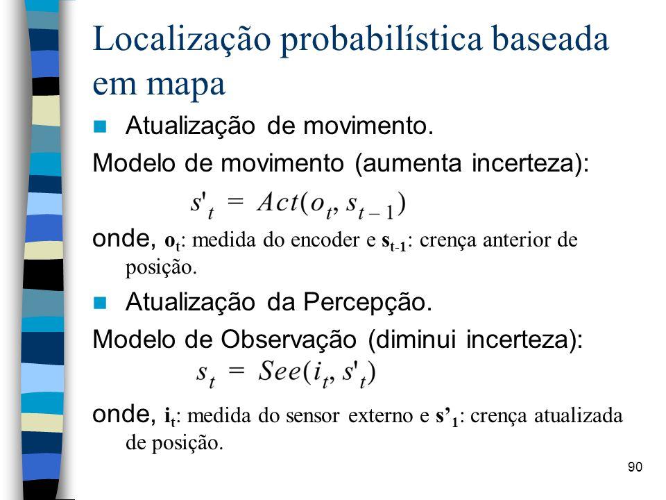 90 Localização probabilística baseada em mapa Atualização de movimento. Modelo de movimento (aumenta incerteza): onde, o t : medida do encoder e s t-1