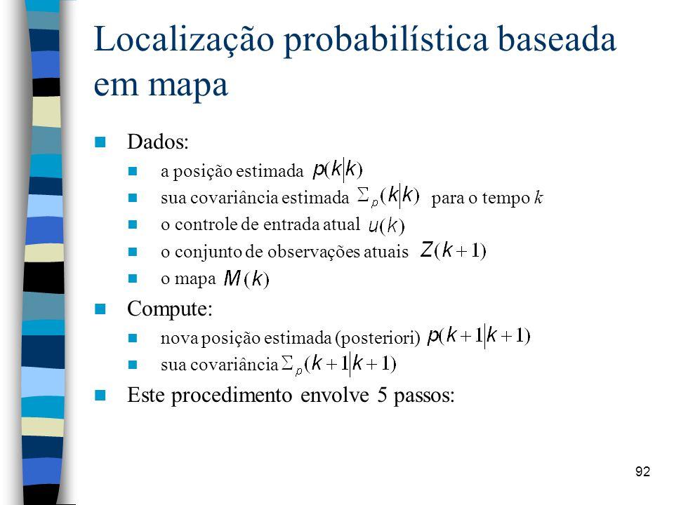92 Localização probabilística baseada em mapa Dados: a posição estimada sua covariância estimada para o tempo k o controle de entrada atual o conjunto
