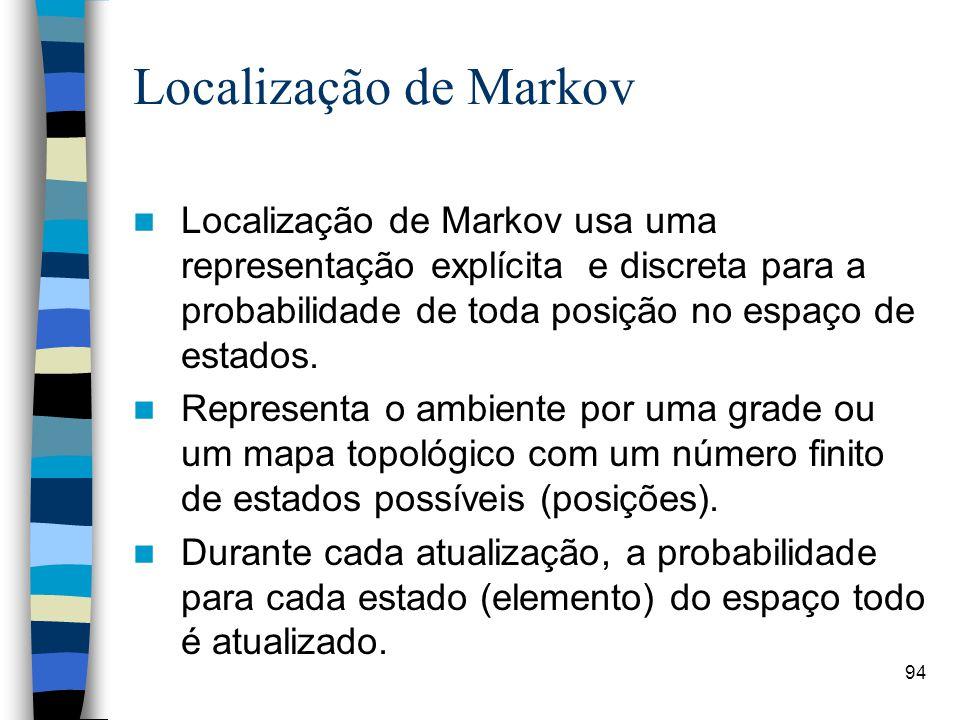 94 Localização de Markov Localização de Markov usa uma representação explícita e discreta para a probabilidade de toda posição no espaço de estados. R