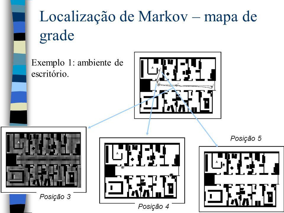 96 Posição 3 Posição 4 Posição 5 Localização de Markov – mapa de grade Exemplo 1: ambiente de escritório.
