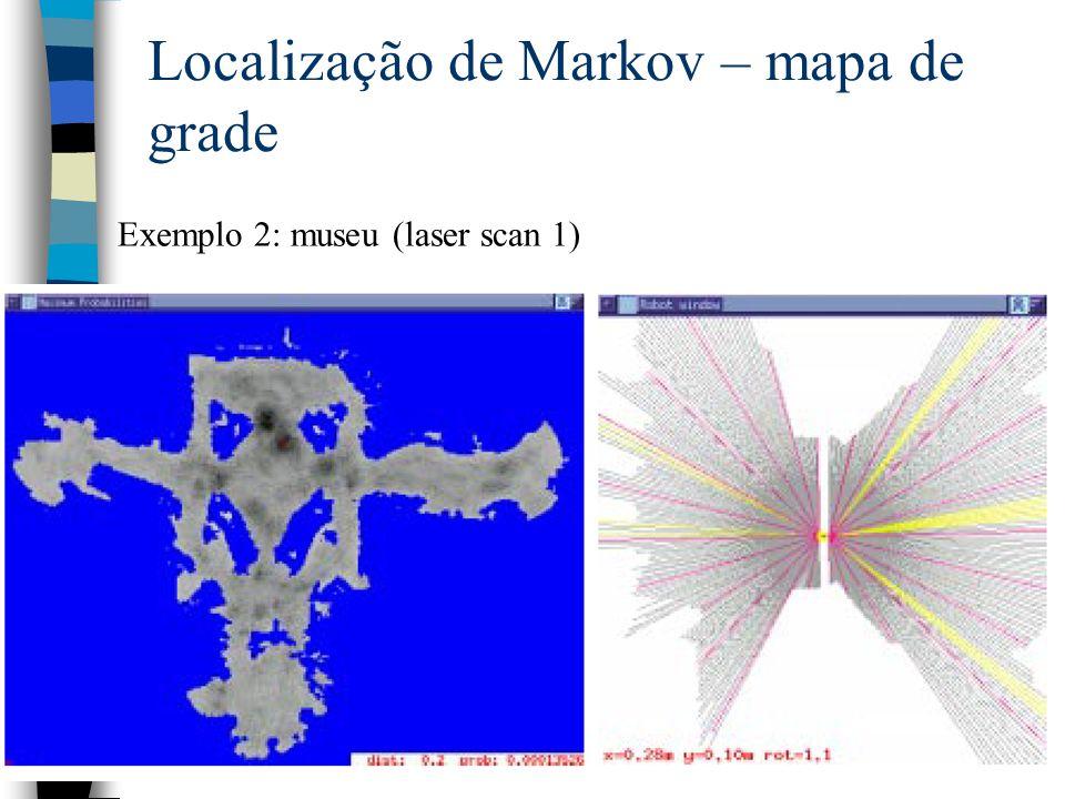 97 Localização de Markov – mapa de grade Exemplo 2: museu (laser scan 1)
