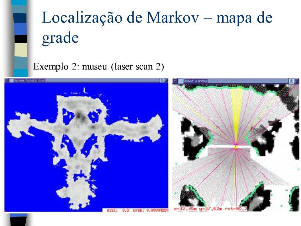 98 Localização de Markov – mapa de grade Exemplo 2: museu (laser scan 2)