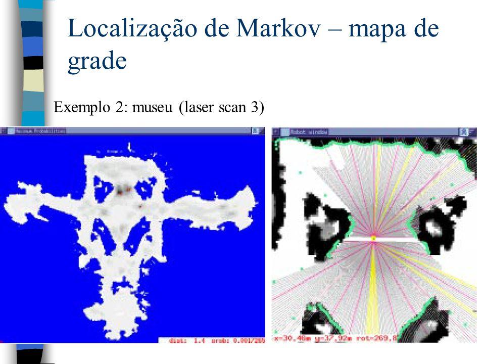 99 Localização de Markov – mapa de grade Exemplo 2: museu (laser scan 3)