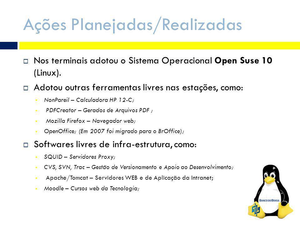 Ações Planejadas/Realizadas Nos terminais adotou o Sistema Operacional Open Suse 10 (Linux). Adotou outras ferramentas livres nas estações, como: NonP