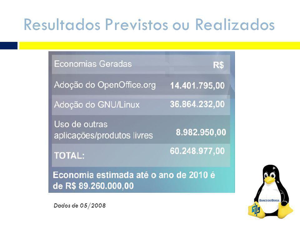 Resultados Previstos ou Realizados Dados de 05/2008
