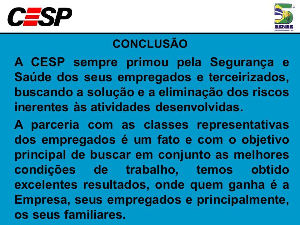 CONCLUSÃO A CESP sempre primou pela Segurança e Saúde dos seus empregados e terceirizados, buscando a solução e a eliminação dos riscos inerentes às atividades desenvolvidas.