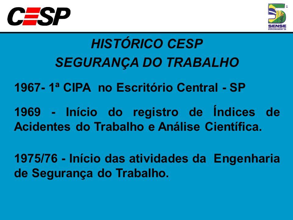 HISTÓRICO CESP SEGURANÇA DO TRABALHO 1967- 1ª CIPA no Escritório Central - SP 1969 - Início do registro de Índices de Acidentes do Trabalho e Análise Científica.