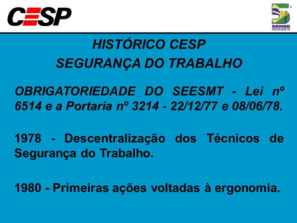 HISTÓRICO CESP SEGURANÇA DO TRABALHO OBRIGATORIEDADE DO SEESMT - Lei nº 6514 e a Portaria nº 3214 - 22/12/77 e 08/06/78. 1978 - Descentralização dos T