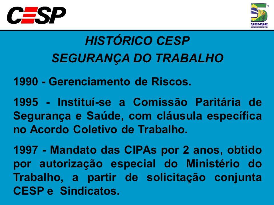 HISTÓRICO CESP SEGURANÇA DO TRABALHO 1990 - Gerenciamento de Riscos. 1995 - Instituí-se a Comissão Paritária de Segurança e Saúde, com cláusula especí