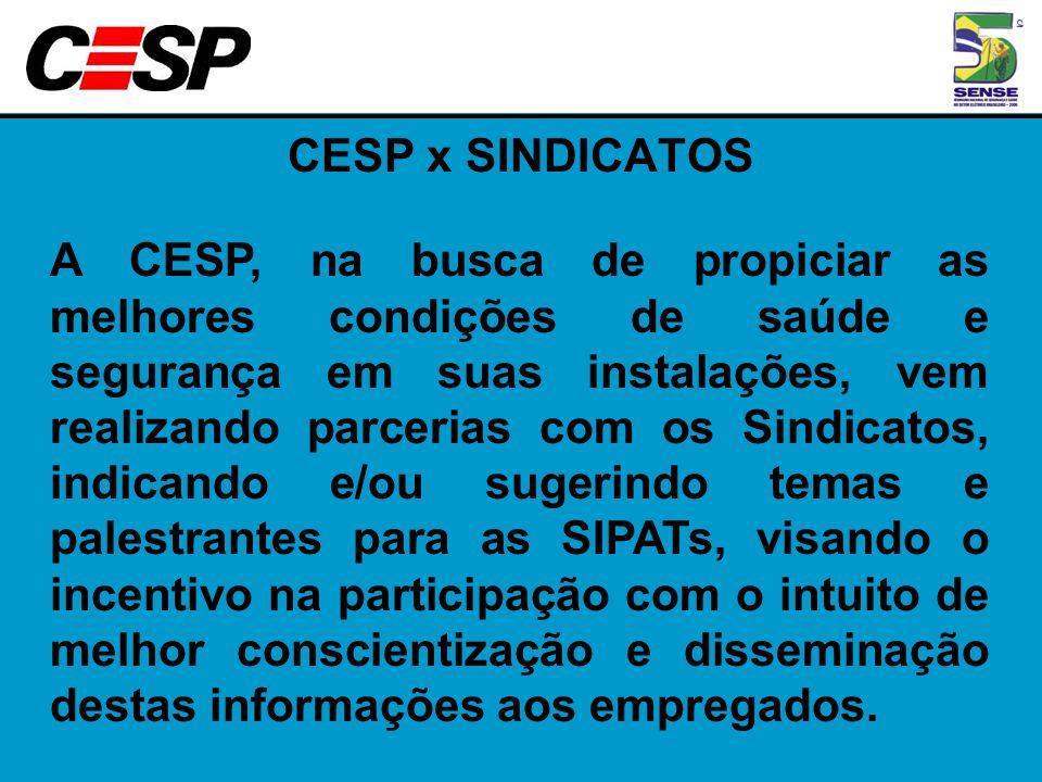 CESP x SINDICATOS A CESP, na busca de propiciar as melhores condições de saúde e segurança em suas instalações, vem realizando parcerias com os Sindic