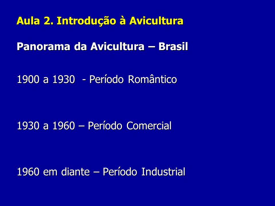 Aula 2. Introdução à Avicultura Panorama da Avicultura – Brasil 1900 a 1930 - Período Romântico 1930 a 1960 – Período Comercial 1960 em diante – Perío