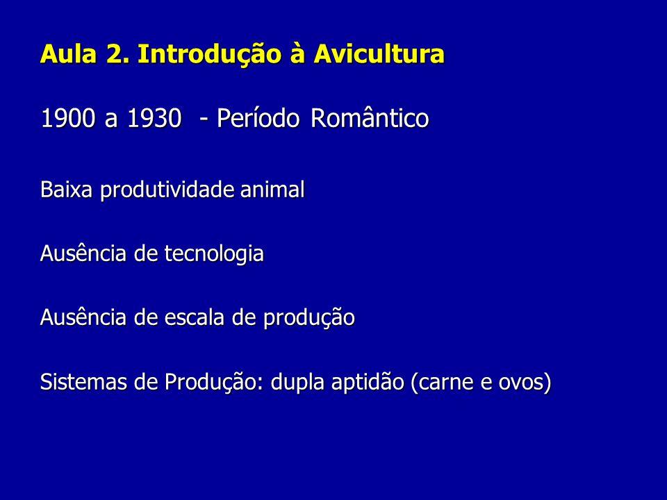 Aula 2. Introdução à Avicultura 1900 a 1930 - Período Romântico Baixa produtividade animal Ausência de tecnologia Ausência de escala de produção Siste