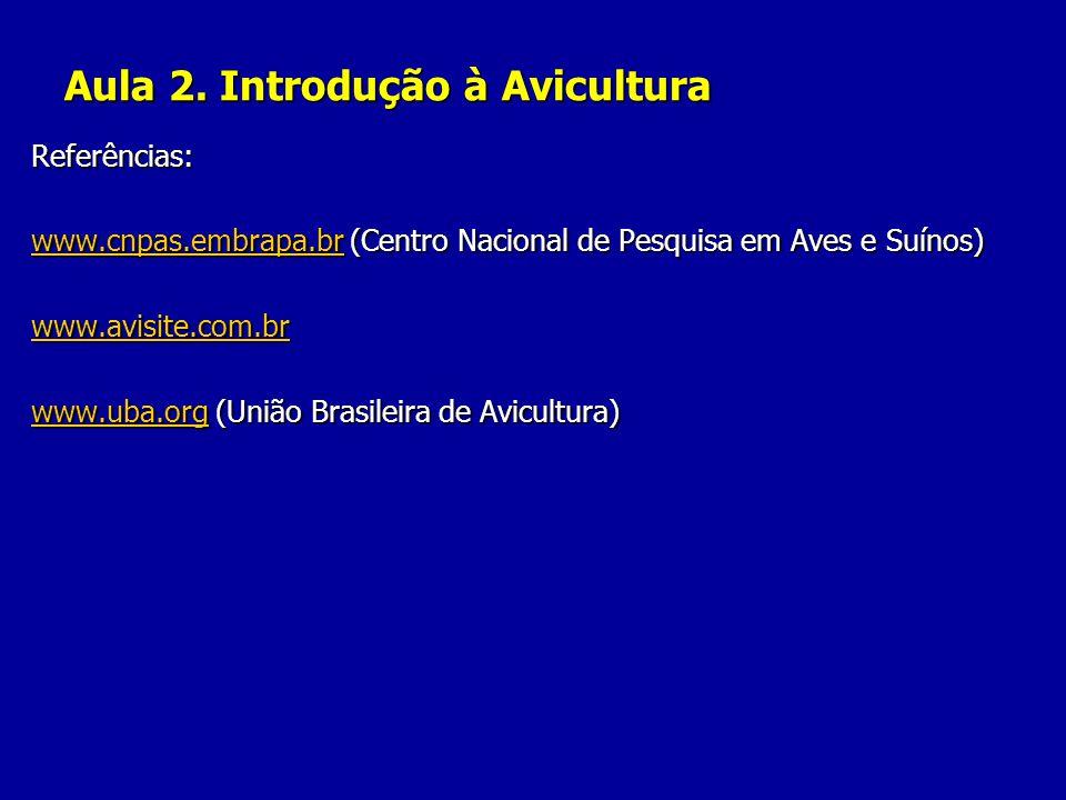 Aula 2. Introdução à Avicultura Referências: www.cnpas.embrapa.brwww.cnpas.embrapa.br (Centro Nacional de Pesquisa em Aves e Suínos) www.cnpas.embrapa