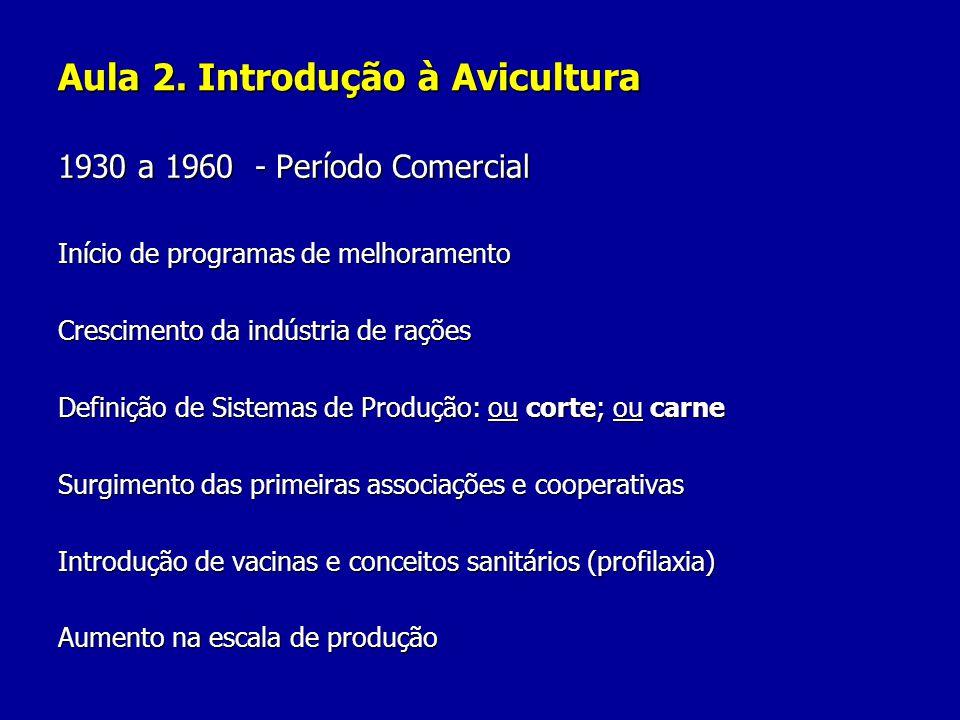 Aula 2. Introdução à Avicultura 1930 a 1960 - Período Comercial Início de programas de melhoramento Crescimento da indústria de rações Definição de Si