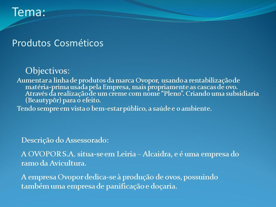 Tema: Produtos Cosméticos Objectivos: Aumentar a linha de produtos da marca Ovopor, usando a rentabilização de matéria-prima usada pela Empresa, mais