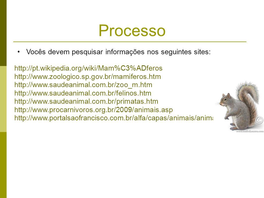Processo Vocês devem pesquisar informações nos seguintes sites: http://pt.wikipedia.org/wiki/Mam%C3%ADferos http://www.zoologico.sp.gov.br/mamiferos.h