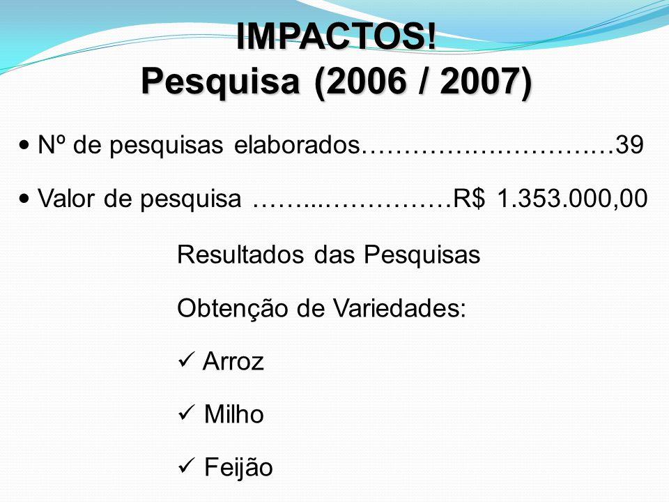 IMPACTOS! Pesquisa (2006 / 2007) Nº de pesquisas elaborados………….….……….…39 Valor de pesquisa ……...……………R$ 1.353.000,00 Resultados das Pesquisas Obtençã
