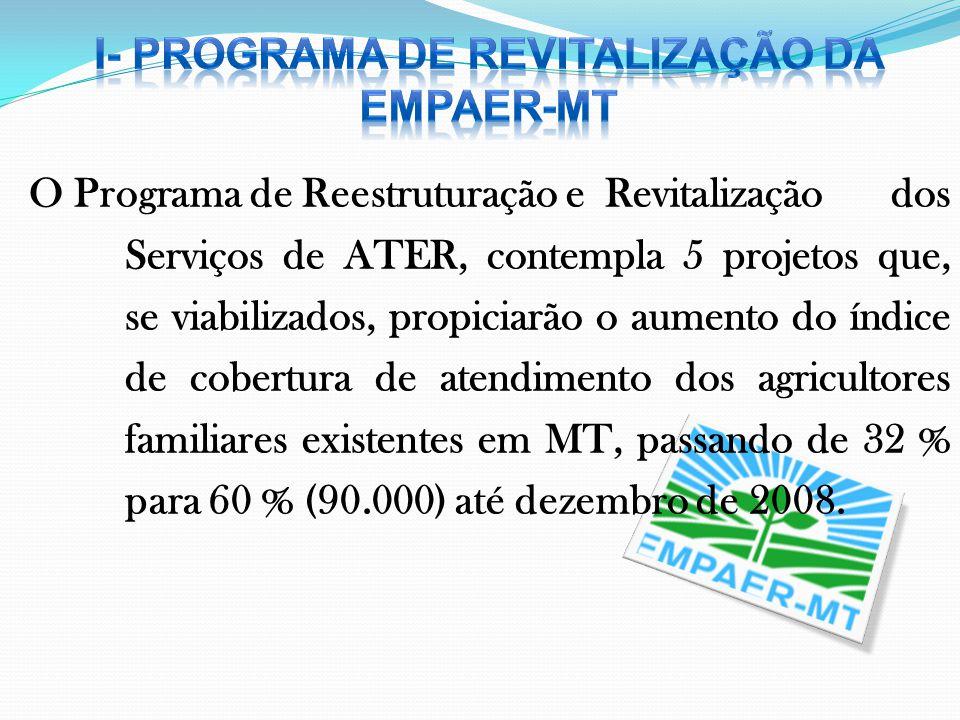 O Programa de Reestruturação e Revitalização dos Serviços de ATER, contempla 5 projetos que, se viabilizados, propiciarão o aumento do índice de cober
