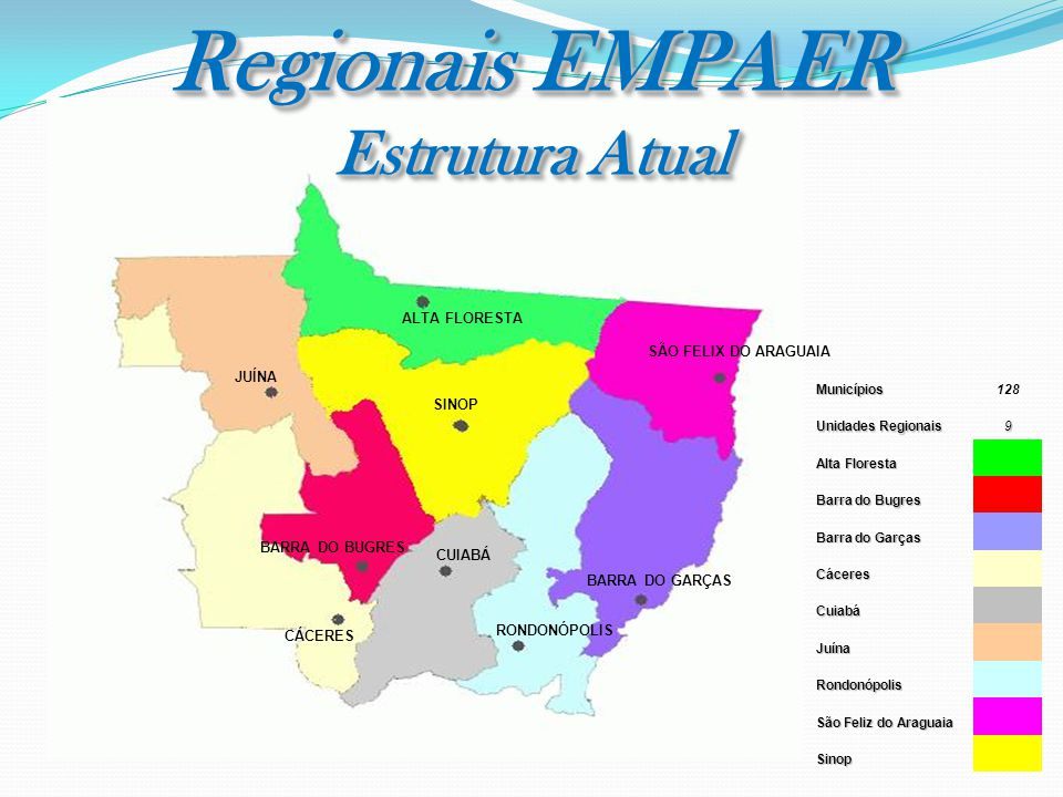Municípios128 Unidades Regionais 9 Alta Floresta Barra do Bugres Barra do Garças Cáceres Cuiabá Juína Rondonópolis São Feliz do Araguaia Sinop SÃO FEL
