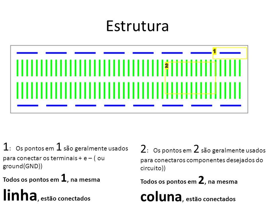 Estrutura 1 : Os pontos em 1 são geralmente usados para conectar os terminais + e – ( ou ground(GND)) Todos os pontos em 1, na mesma linha, estão conectados 2 : Os pontos em 2 são geralmente usados para conectaros componentes desejados do circuito)) Todos os pontos em 2, na mesma coluna, estão conectados