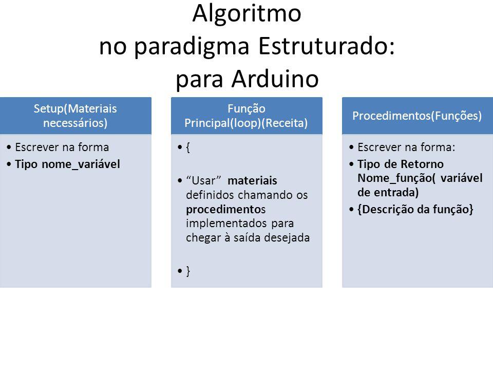 Algoritmo no paradigma Estruturado: para Arduino Setup(Materiais necessários) Escrever na forma Tipo nome_variável Função Principal(loop)(Receita) { Usar materiais definidos chamando os procedimentos implementados para chegar à saída desejada } Procedimentos(Funções) Escrever na forma: Tipo de Retorno Nome_função( variável de entrada) {Descrição da função}