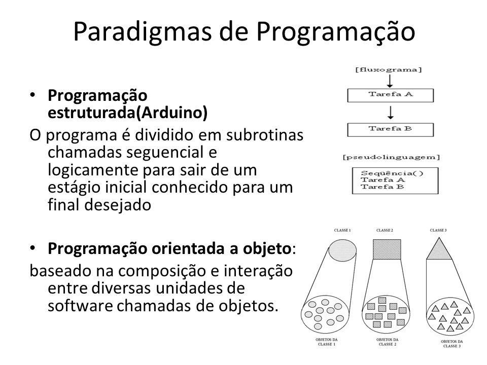 Paradigmas de Programação Programação estruturada(Arduino) O programa é dividido em subrotinas chamadas seguencial e logicamente para sair de um estágio inicial conhecido para um final desejado Programação orientada a objeto: baseado na composição e interação entre diversas unidades de software chamadas de objetos.