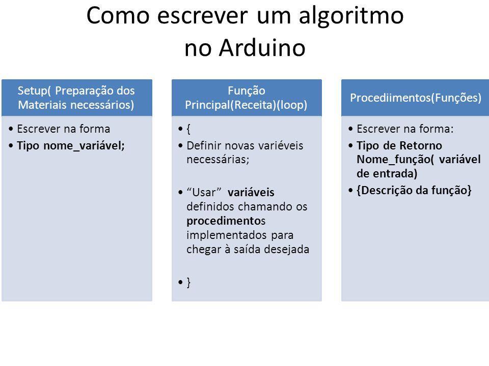 Como escrever um algoritmo no Arduino Setup( Preparação dos Materiais necessários) Escrever na forma Tipo nome_variável; Função Principal(Receita)(loo