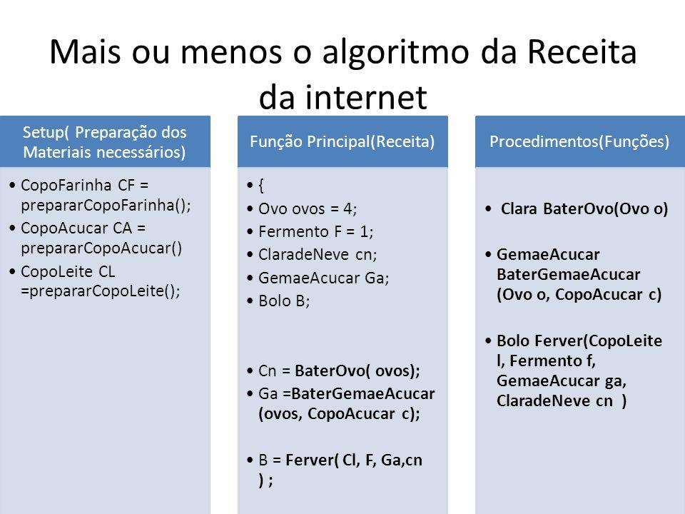 Mais ou menos o algoritmo da Receita da internet Setup( Preparação dos Materiais necessários) CopoFarinha CF = prepararCopoFarinha(); CopoAcucar CA =