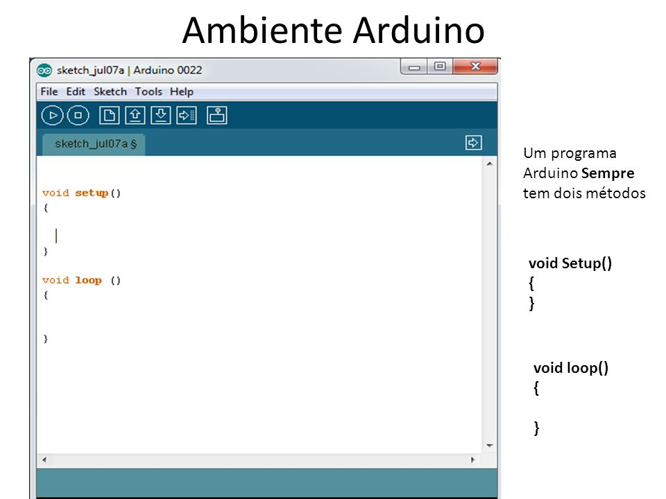 Ambiente Arduino Um programa Arduino Sempre tem dois métodos void Setup() { } void loop() { }