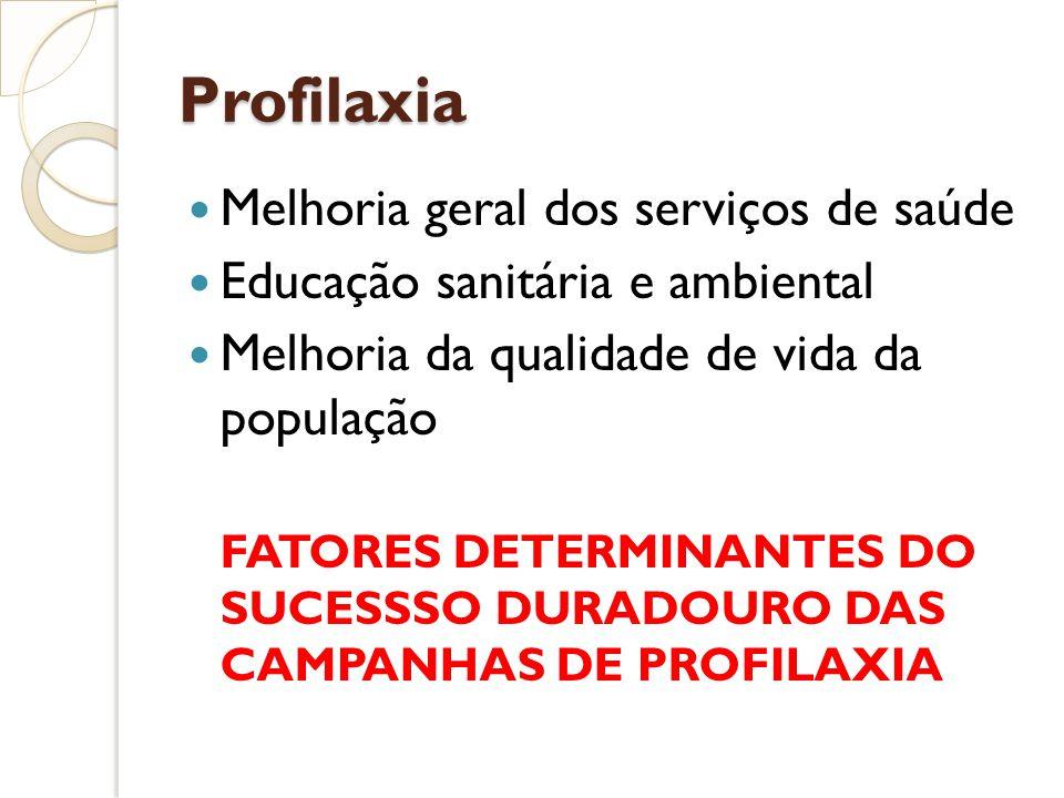 Profilaxia Melhoria geral dos serviços de saúde Educação sanitária e ambiental Melhoria da qualidade de vida da população FATORES DETERMINANTES DO SUC