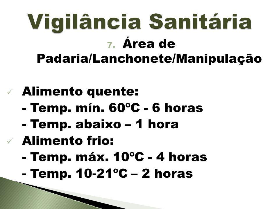 7. Área de Padaria/Lanchonete/Manipulação Alimento quente: - Temp. mín. 60ºC - 6 horas - Temp. abaixo – 1 hora Alimento frio: - Temp. máx. 10ºC - 4 ho