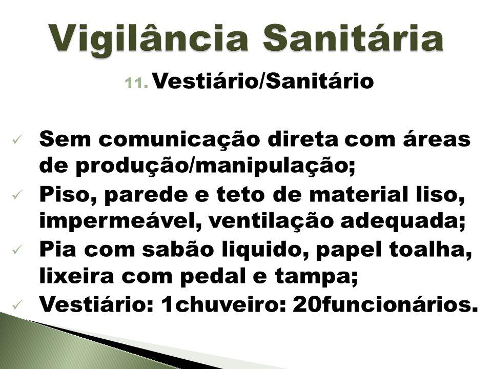 11. Vestiário/Sanitário Sem comunicação direta com áreas de produção/manipulação; Piso, parede e teto de material liso, impermeável, ventilação adequa