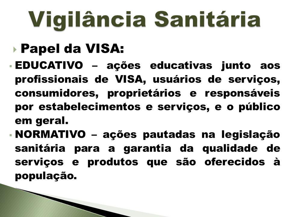 Papel da VISA: EDUCATIVO – ações educativas junto aos profissionais de VISA, usuários de serviços, consumidores, proprietários e responsáveis por esta