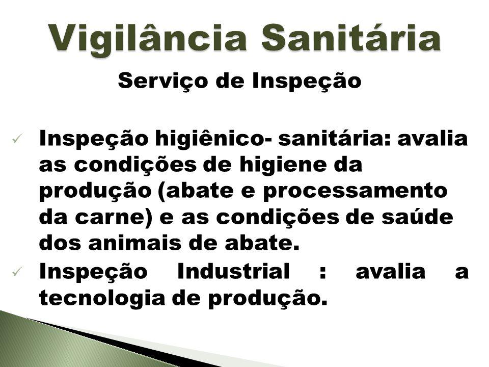 Serviço de Inspeção Inspeção higiênico- sanitária: avalia as condições de higiene da produção (abate e processamento da carne) e as condições de saúde
