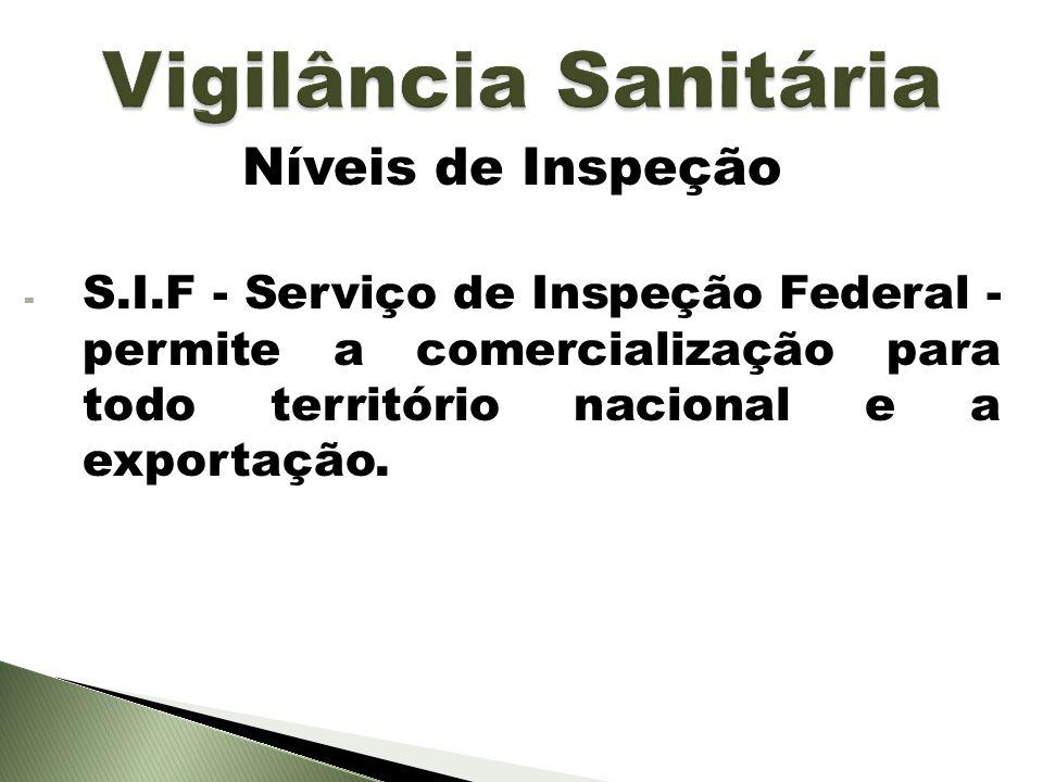 Níveis de Inspeção - S.I.F - Serviço de Inspeção Federal - permite a comercialização para todo território nacional e a exportação.