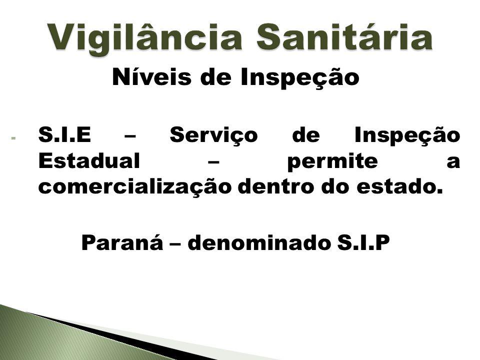 Níveis de Inspeção - S.I.E – Serviço de Inspeção Estadual – permite a comercialização dentro do estado. Paraná – denominado S.I.P
