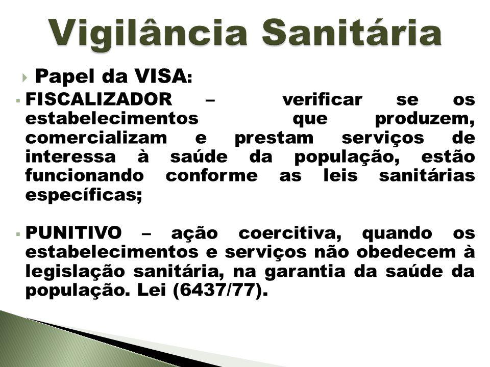 Papel da VISA : FISCALIZADOR – verificar se os estabelecimentos que produzem, comercializam e prestam serviços de interessa à saúde da população, estã