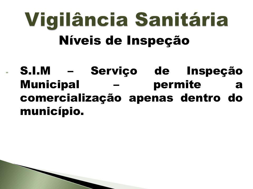 Níveis de Inspeção - S.I.M – Serviço de Inspeção Municipal – permite a comercialização apenas dentro do município.