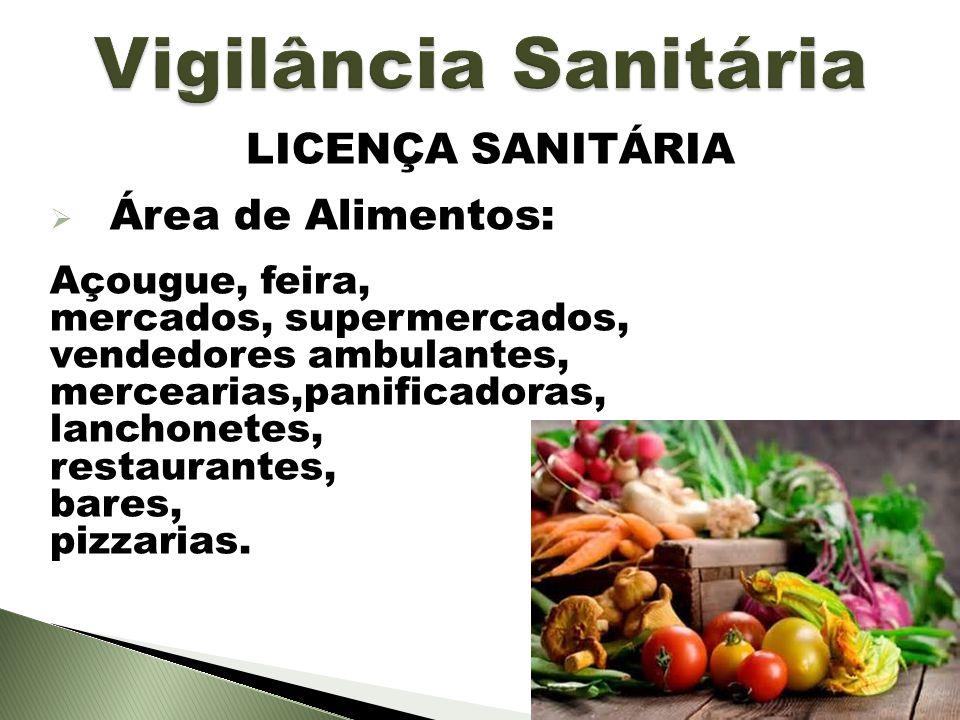 LICENÇA SANITÁRIA Área de Alimentos: Açougue, feira, mercados, supermercados, vendedores ambulantes, mercearias,panificadoras, lanchonetes, restaurant