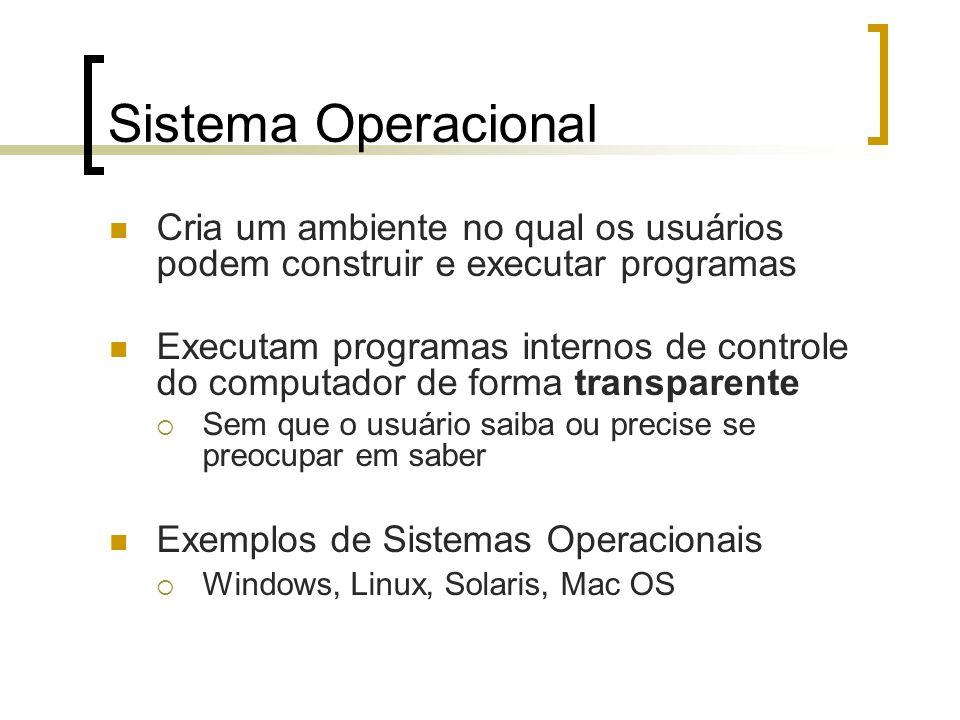 Sistema Operacional Cria um ambiente no qual os usuários podem construir e executar programas Executam programas internos de controle do computador de forma transparente Sem que o usuário saiba ou precise se preocupar em saber Exemplos de Sistemas Operacionais Windows, Linux, Solaris, Mac OS