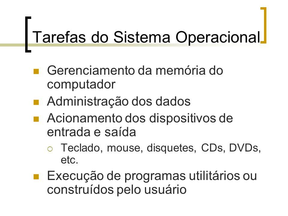 Tarefas do Sistema Operacional Gerenciamento da memória do computador Administração dos dados Acionamento dos dispositivos de entrada e saída Teclado, mouse, disquetes, CDs, DVDs, etc.